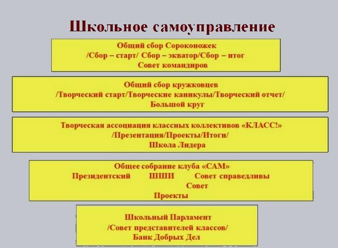 Гимназия №3 г.Иваново
